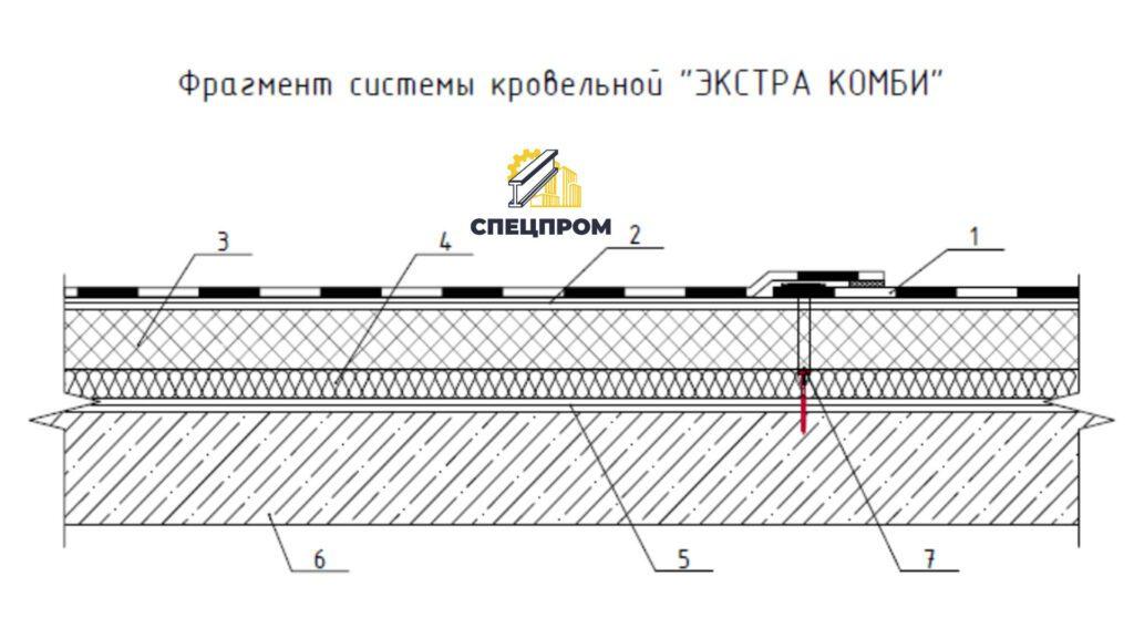 Фрагмент кровельной системы с ПВХ мембраной по бетонному основанию