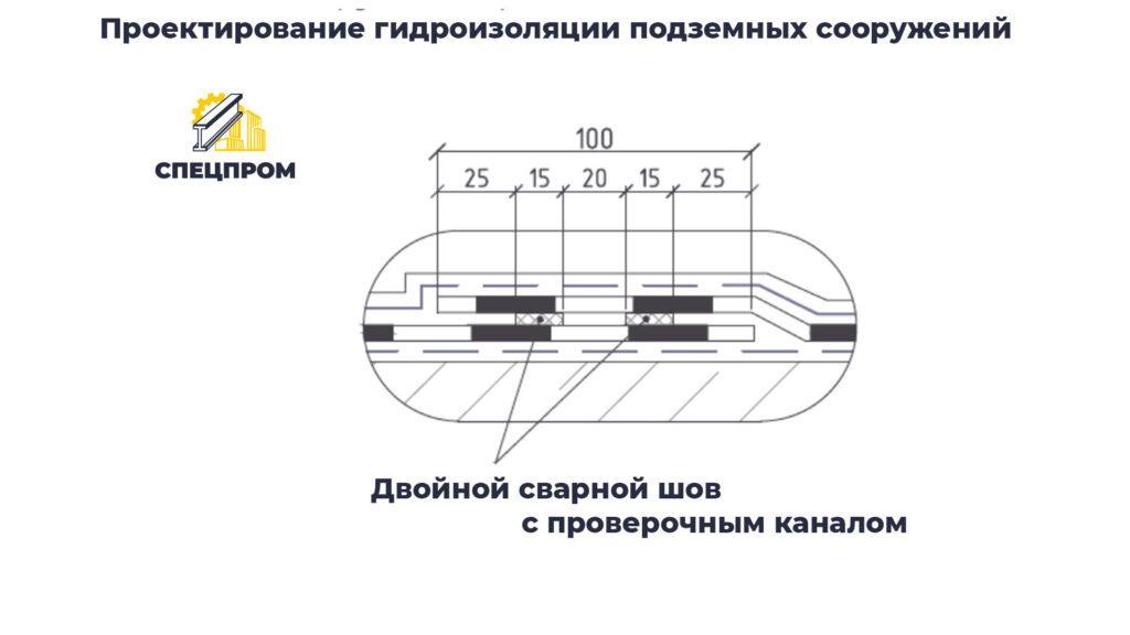 Схема двойного шва ПВХ мембраны