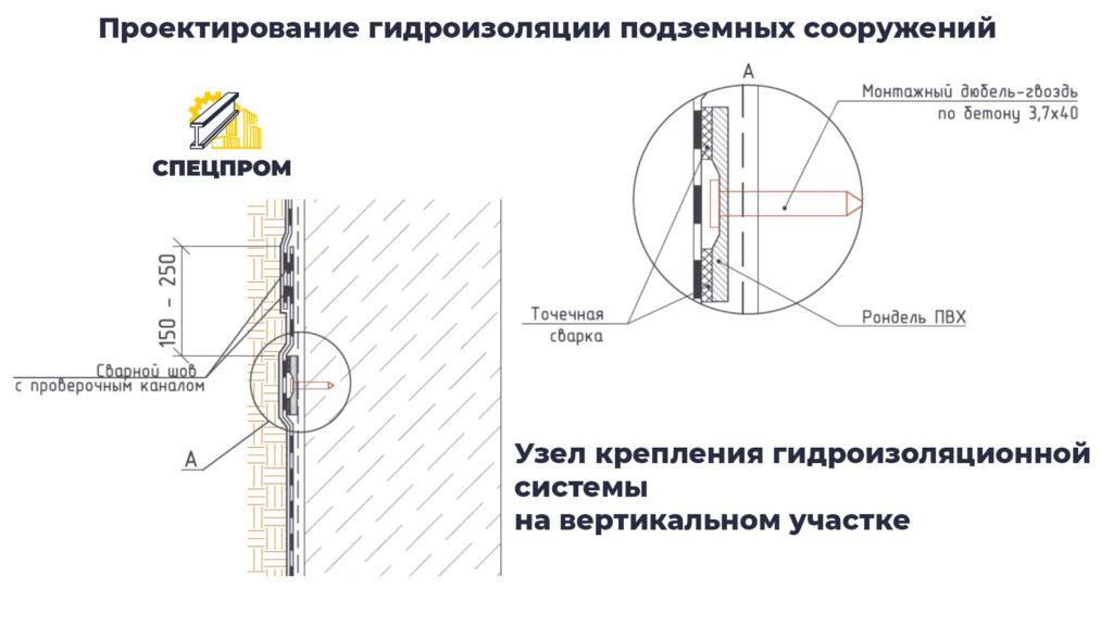 Узел крепления гидроизоляционной системы на вертикальном участке