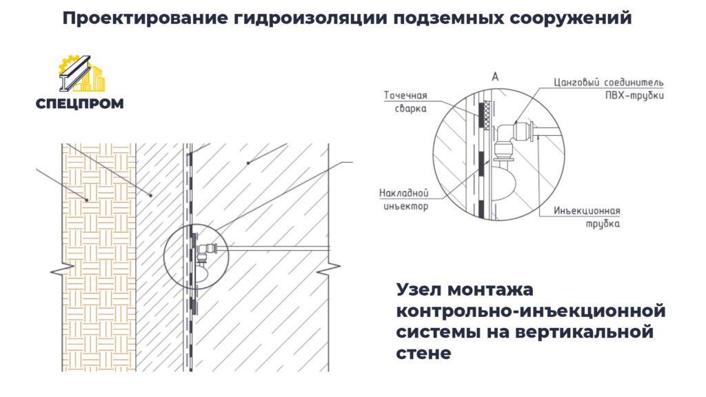Узел крепления контрольно-инъекционной системы на вертикальном участке