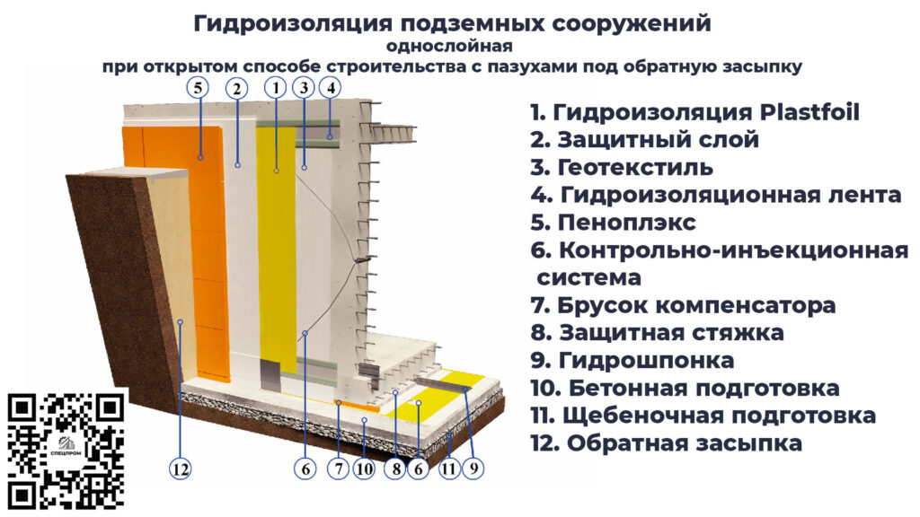 Устройство гидроизоляции подземных сооружений