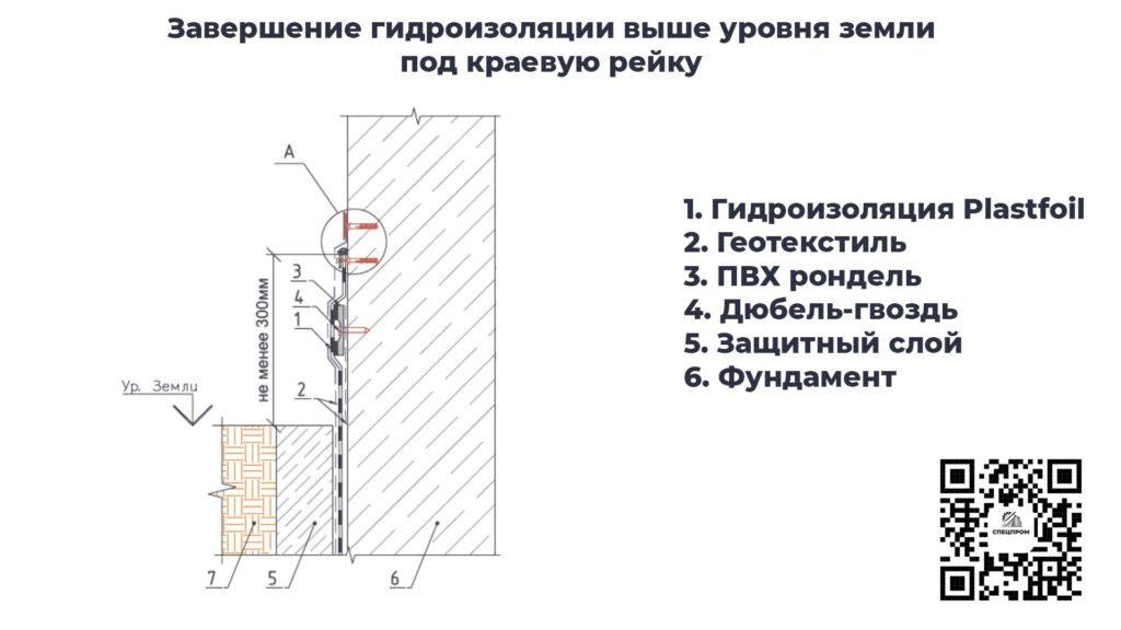 Устройство вертикальной гидроизоляции фундамента